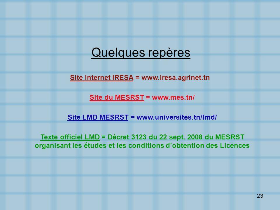 Quelques repères Site Internet IRESA = www.iresa.agrinet.tn