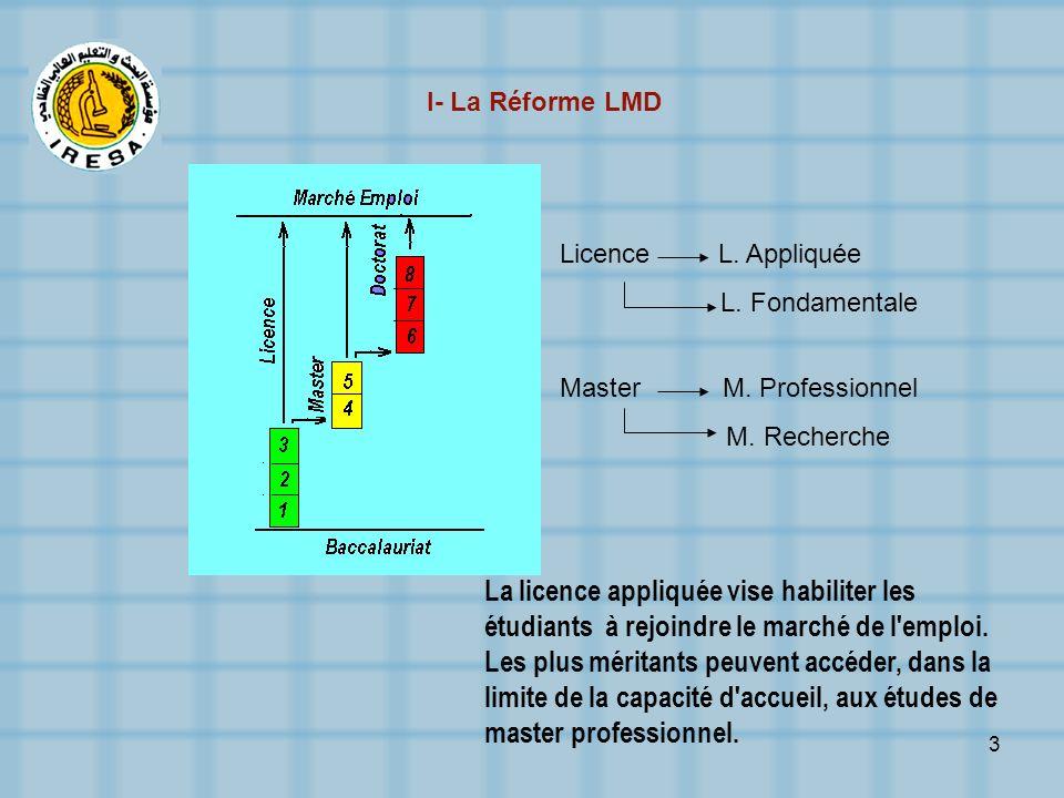 I- La Réforme LMD Licence L. Appliquée. L. Fondamentale. Master M. Professionnel.