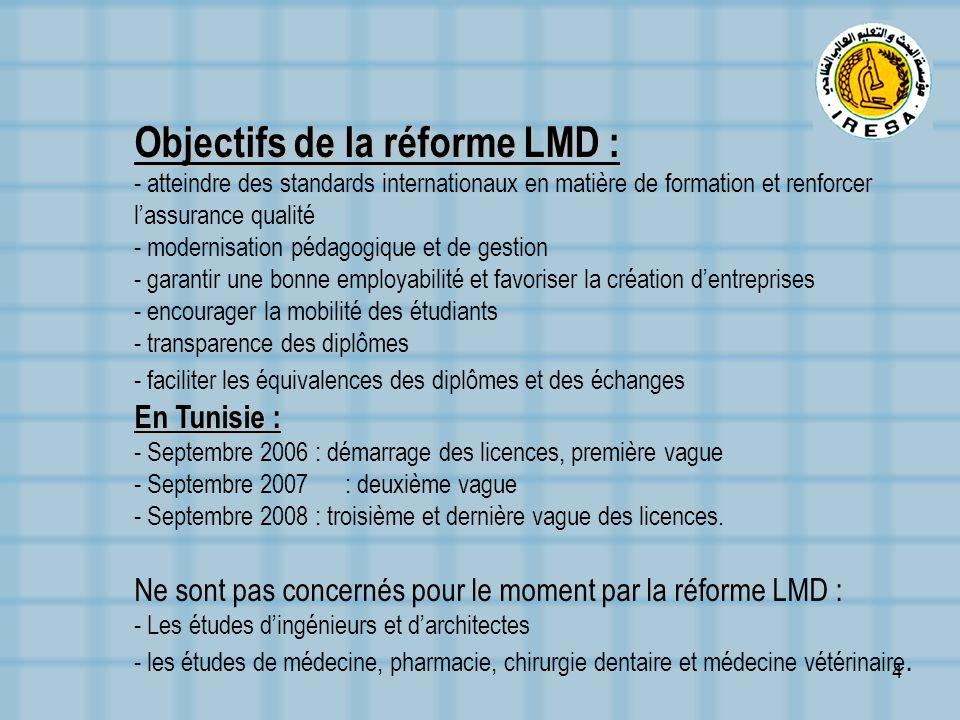Objectifs de la réforme LMD :