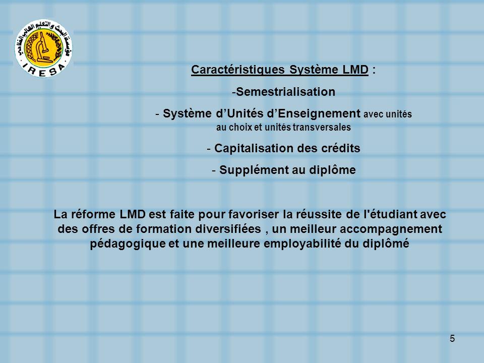 Caractéristiques Système LMD : Capitalisation des crédits