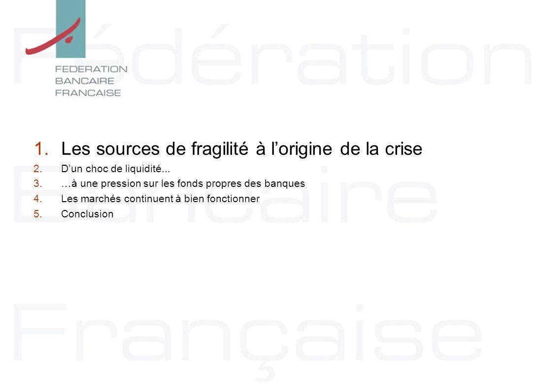 Les sources de fragilité à l'origine de la crise