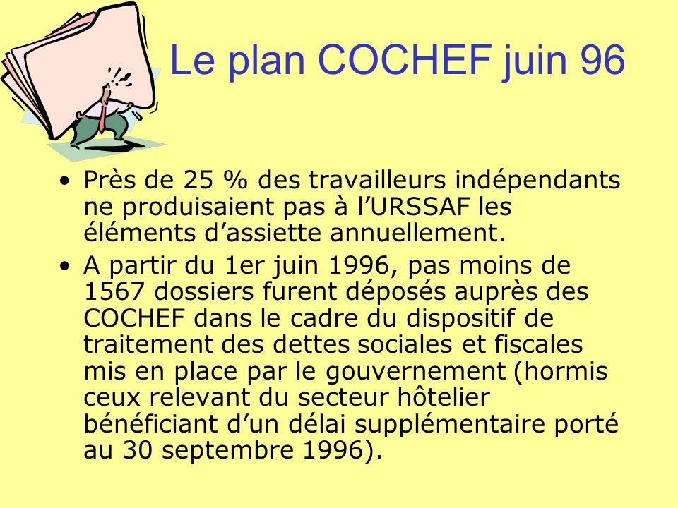 Le plan COCHEF juin 96 Près de 25 % des travailleurs indépendants ne produisaient pas à l'URSSAF les éléments d'assiette annuellement.