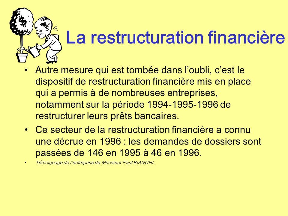 La restructuration financière