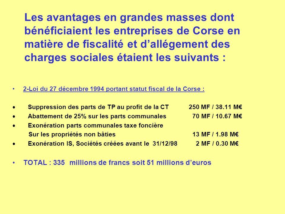 Les avantages en grandes masses dont bénéficiaient les entreprises de Corse en matière de fiscalité et d'allégement des charges sociales étaient les suivants :