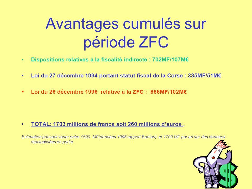 Avantages cumulés sur période ZFC