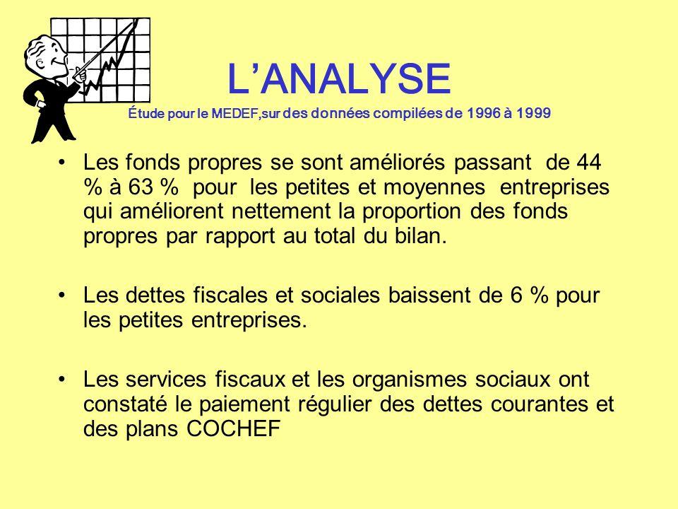 L'ANALYSE Étude pour le MEDEF,sur des données compilées de 1996 à 1999