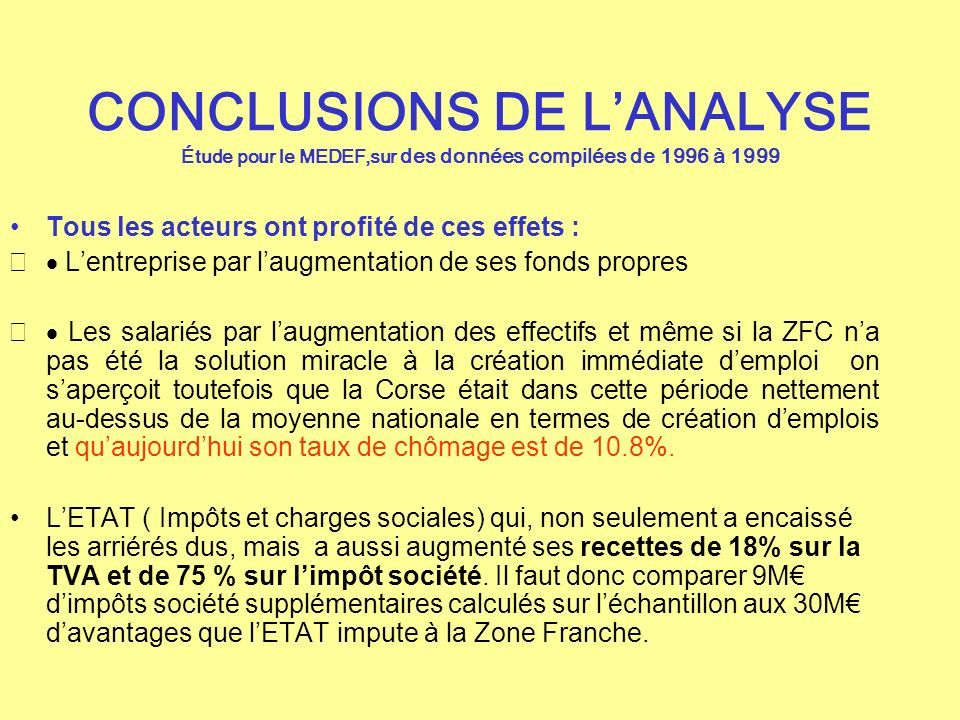 CONCLUSIONS DE L'ANALYSE Étude pour le MEDEF,sur des données compilées de 1996 à 1999