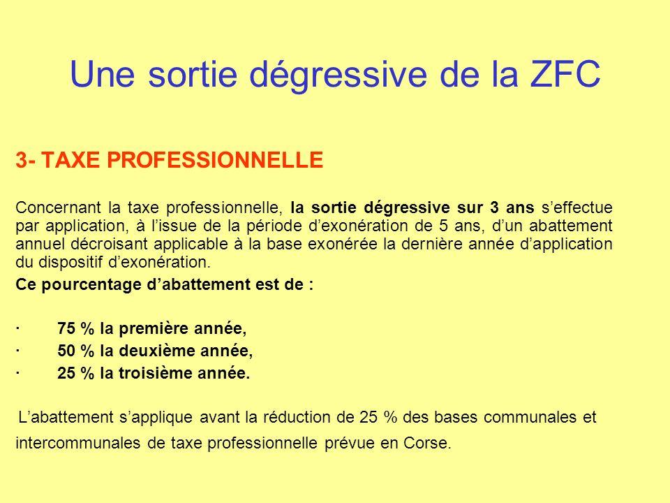 Une sortie dégressive de la ZFC