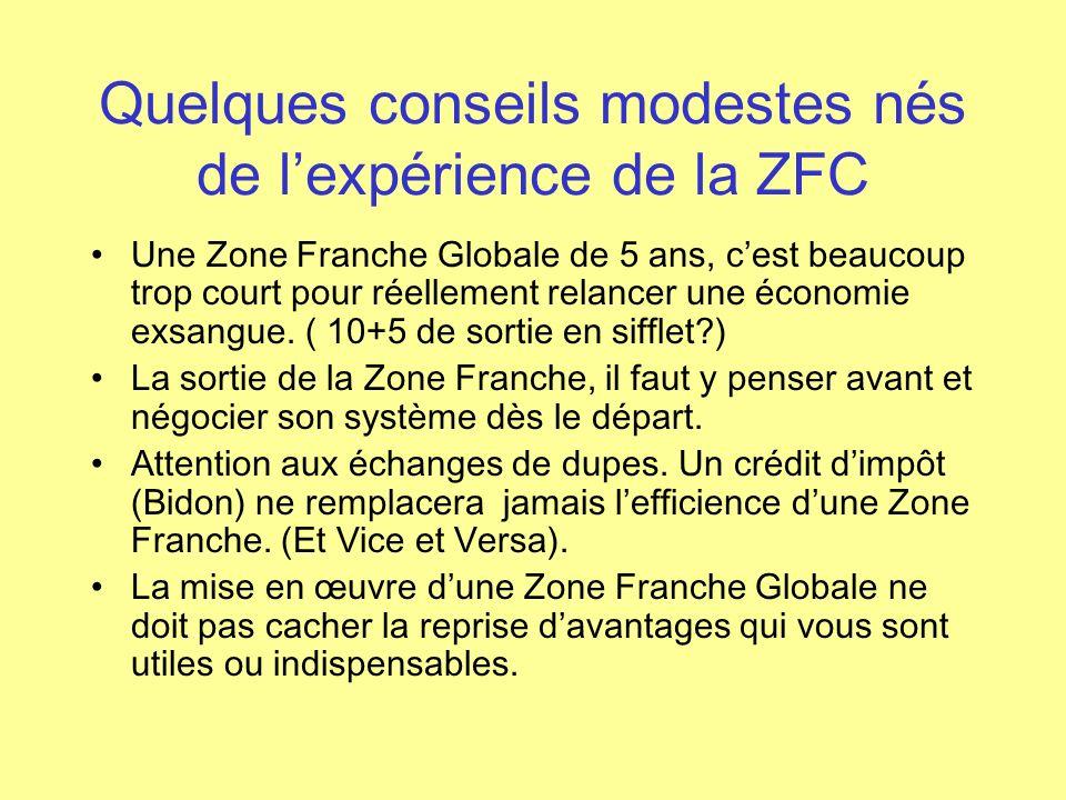 Quelques conseils modestes nés de l'expérience de la ZFC
