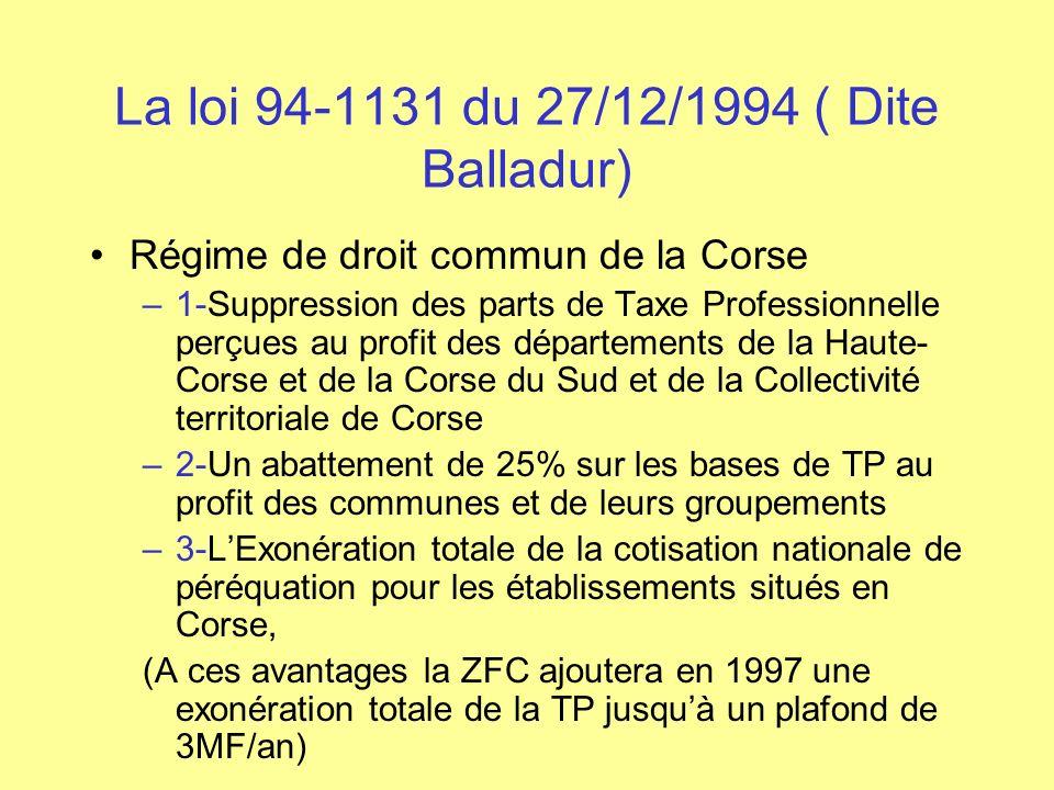 La loi 94-1131 du 27/12/1994 ( Dite Balladur)