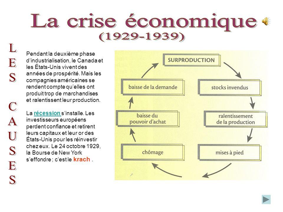La crise économique (1929-1939) L E S C A U krach