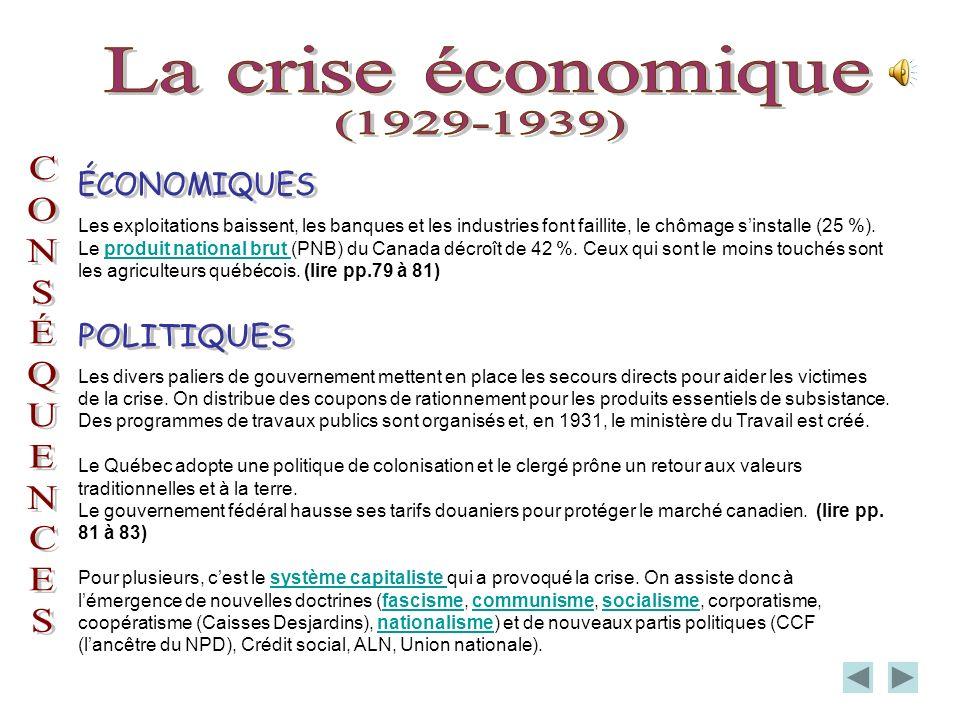 La crise économique (1929-1939) ÉCONOMIQUES POLITIQUES C O N S É Q U E