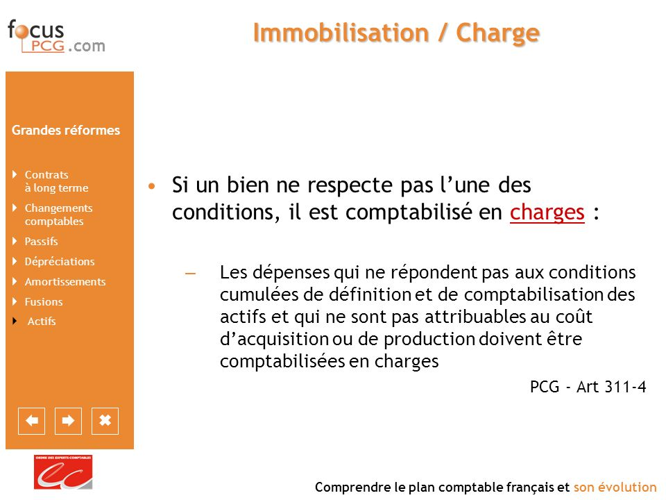 Immobilisation / Charge