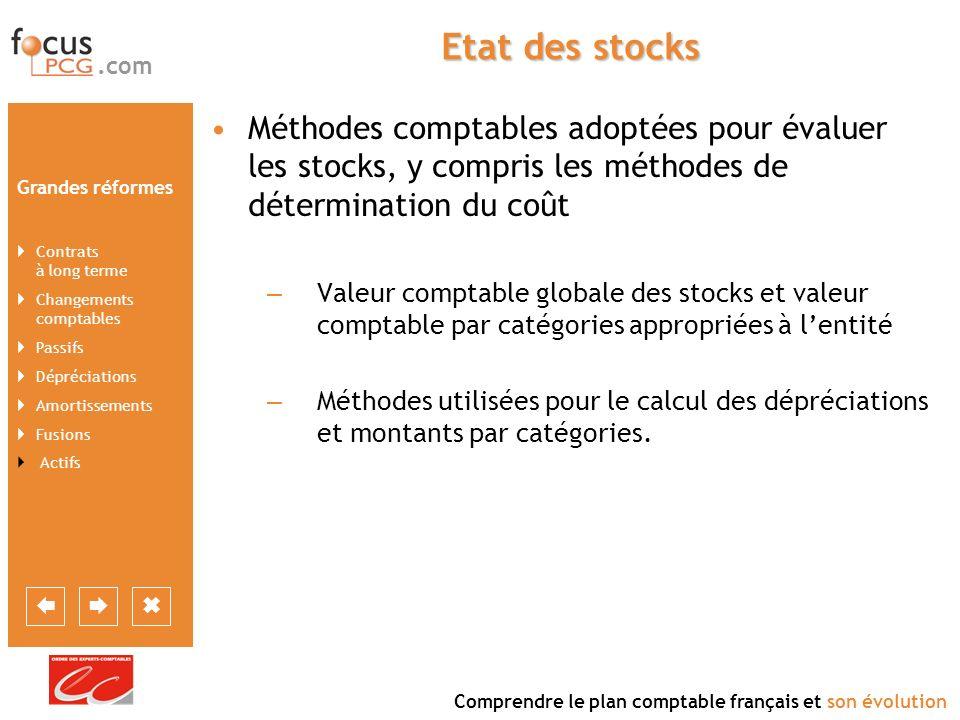 Etat des stocks Méthodes comptables adoptées pour évaluer les stocks, y compris les méthodes de détermination du coût
