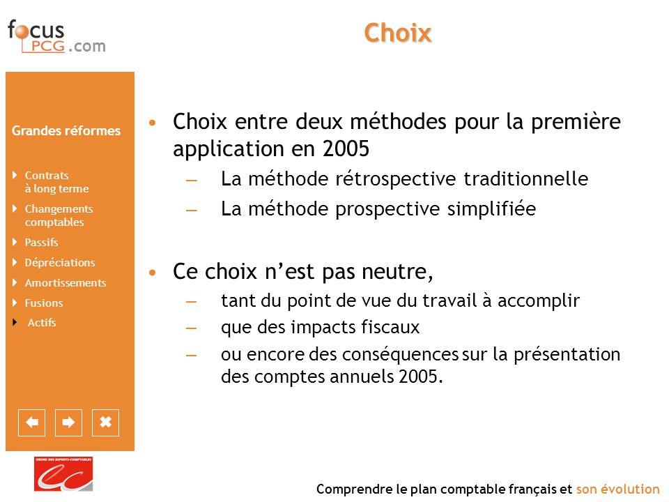 Choix Choix entre deux méthodes pour la première application en 2005