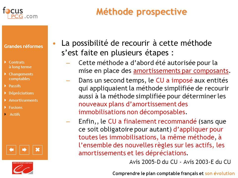 Méthode prospectiveLa possibilité de recourir à cette méthode s'est faite en plusieurs étapes :