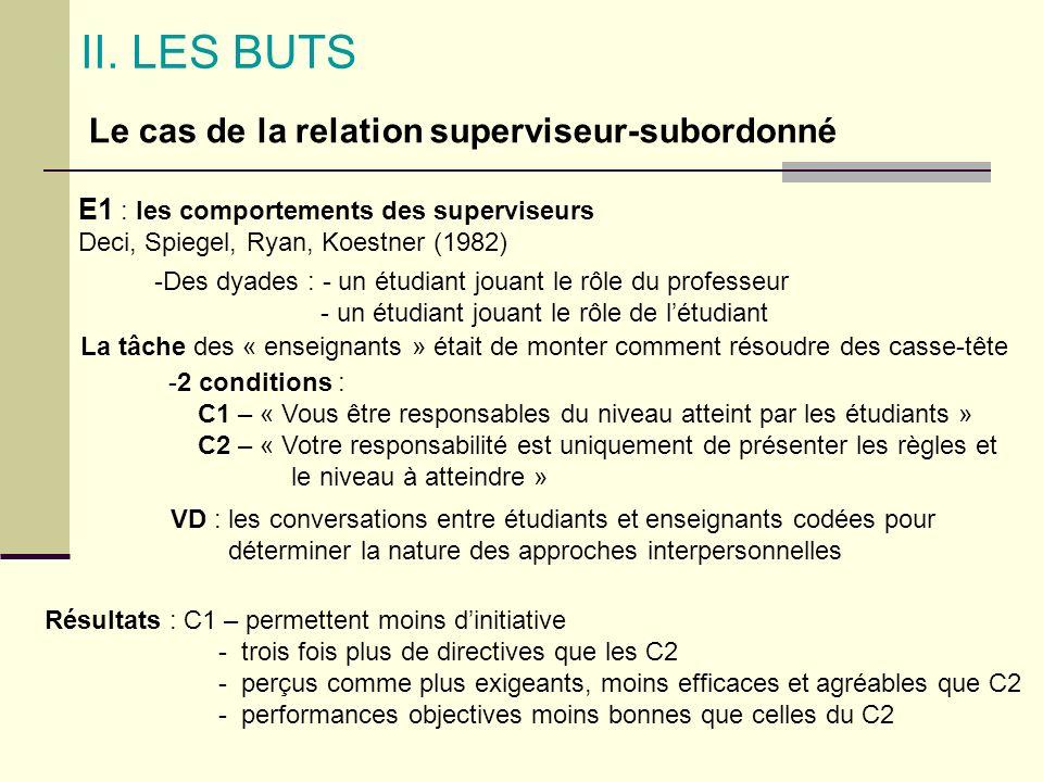 II. LES BUTS Le cas de la relation superviseur-subordonné