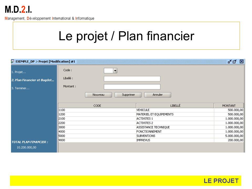 Le projet / Plan financier