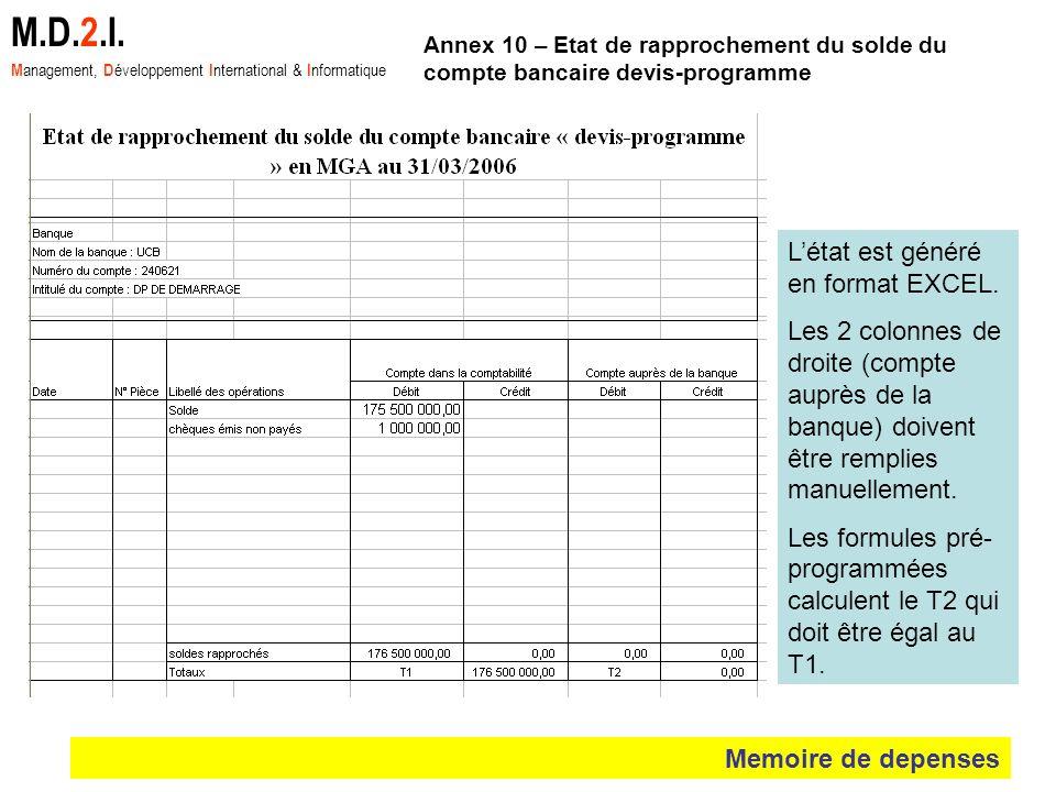 Assez PRESENTATION SARA FED DP - ppt télécharger TO66