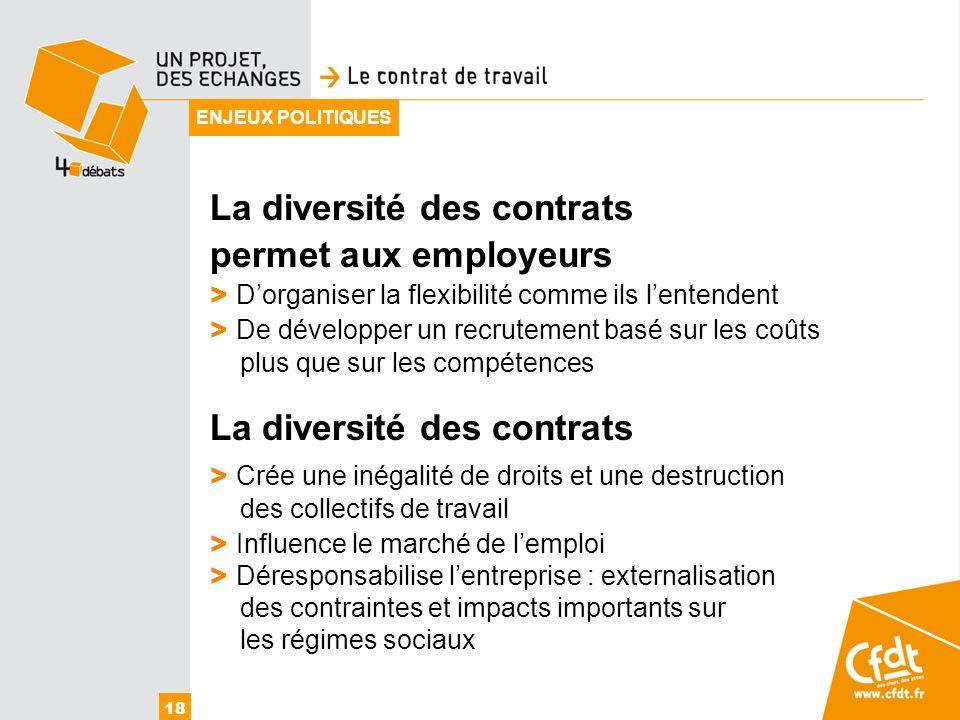 La diversité des contrats permet aux employeurs