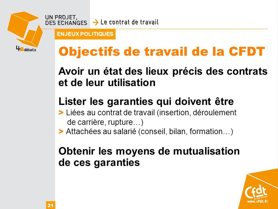 Objectifs de travail de la CFDT