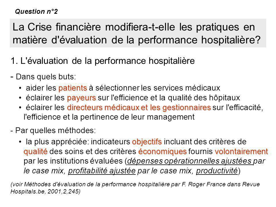 Question n°2 La Crise financière modifiera-t-elle les pratiques en matière d évaluation de la performance hospitalière