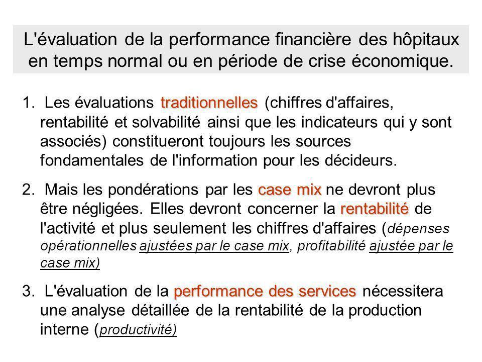 L évaluation de la performance financière des hôpitaux en temps normal ou en période de crise économique.