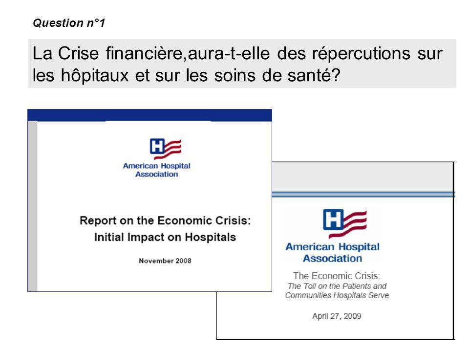 Question n°1 La Crise financière,aura-t-elle des répercutions sur les hôpitaux et sur les soins de santé