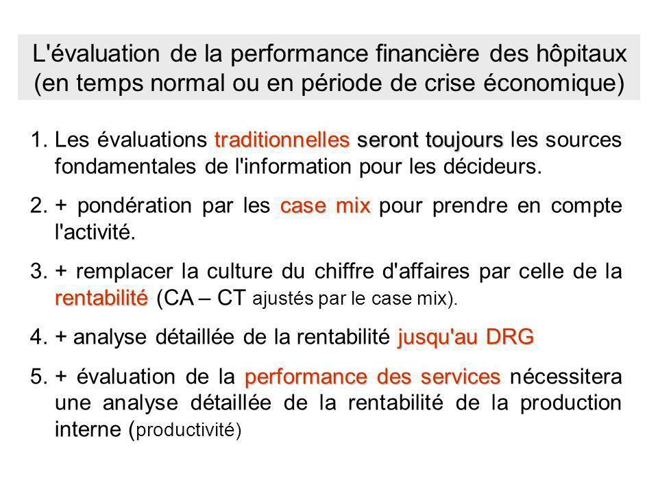 L évaluation de la performance financière des hôpitaux (en temps normal ou en période de crise économique)