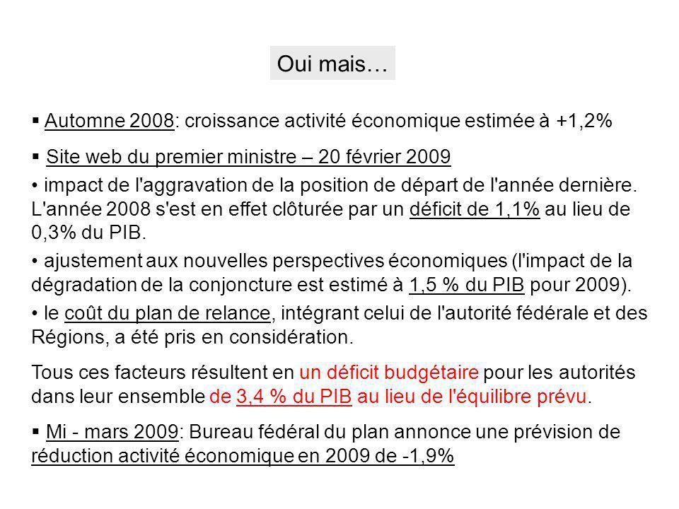 Oui mais… Automne 2008: croissance activité économique estimée à +1,2%
