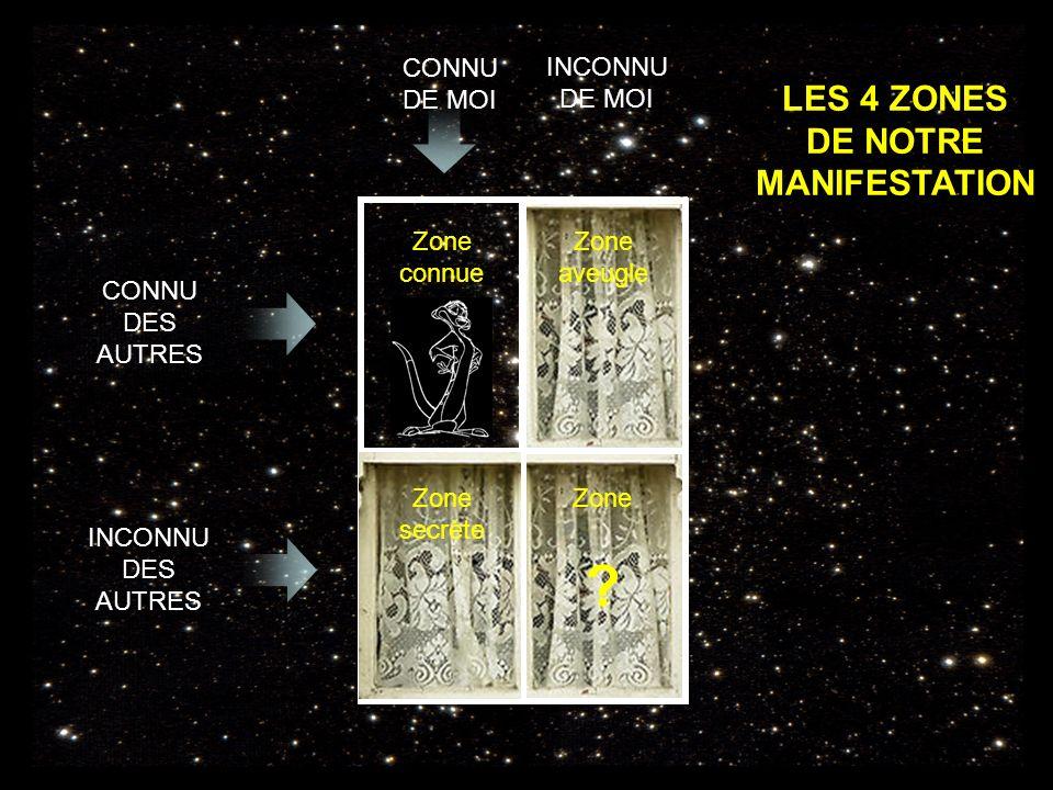 LES 4 ZONES DE NOTRE MANIFESTATION