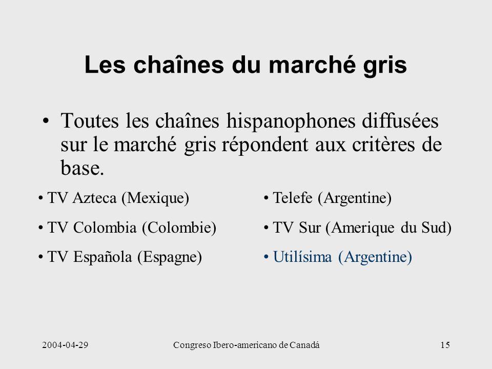 Les chaînes du marché gris