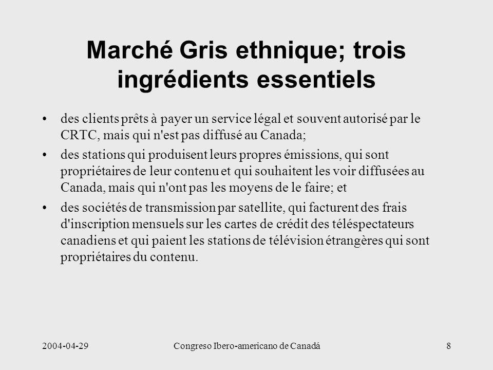 Marché Gris ethnique; trois ingrédients essentiels