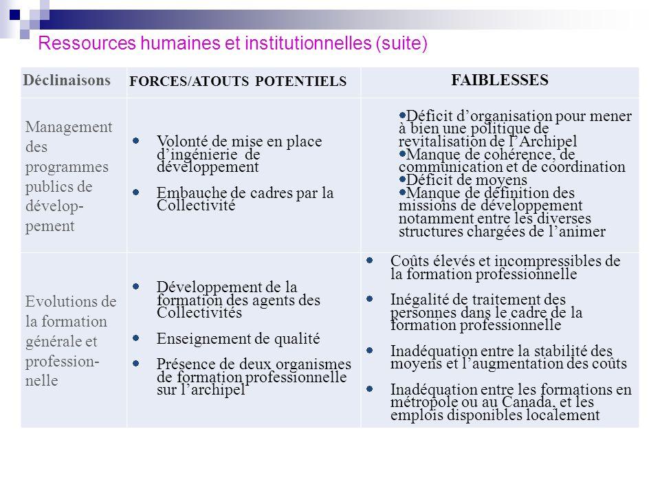 Ressources humaines et institutionnelles (suite)