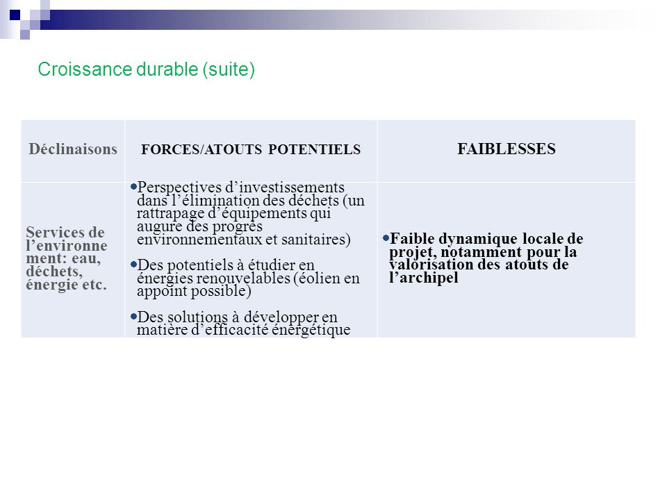 Croissance durable (suite)