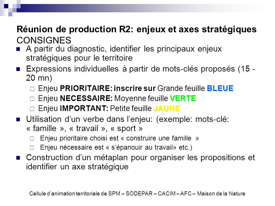 Réunion de production R2: enjeux et axes stratégiques CONSIGNES
