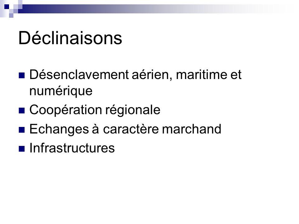 Déclinaisons Désenclavement aérien, maritime et numérique
