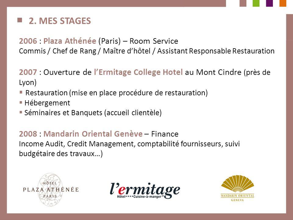 2. MES STAGES 2006 : Plaza Athénée (Paris) – Room Service Commis / Chef de Rang / Maître d'hôtel / Assistant Responsable Restauration.