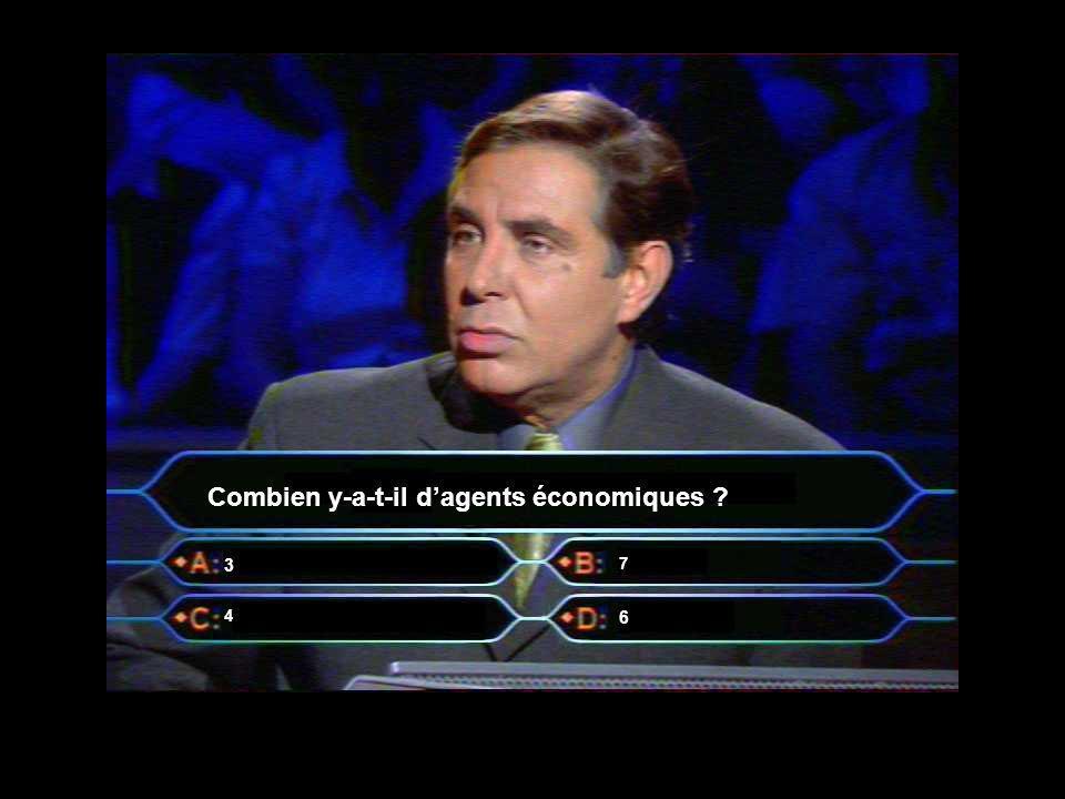 Combien y-a-t-il d'agents économiques