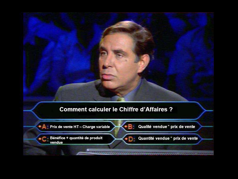 Comment calculer le Chiffre d'Affaires