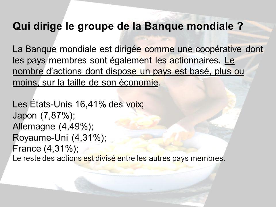 Qui dirige le groupe de la Banque mondiale