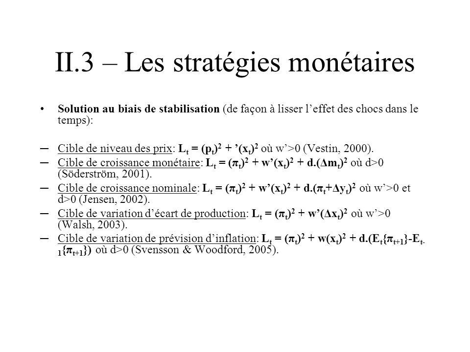 II.3 – Les stratégies monétaires