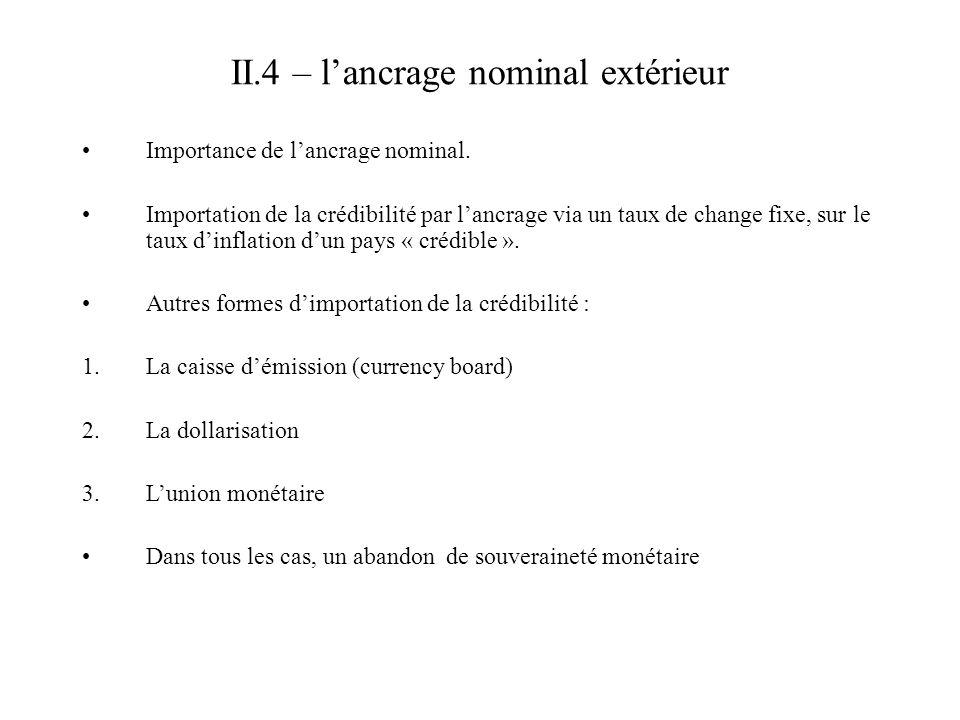 II.4 – l'ancrage nominal extérieur