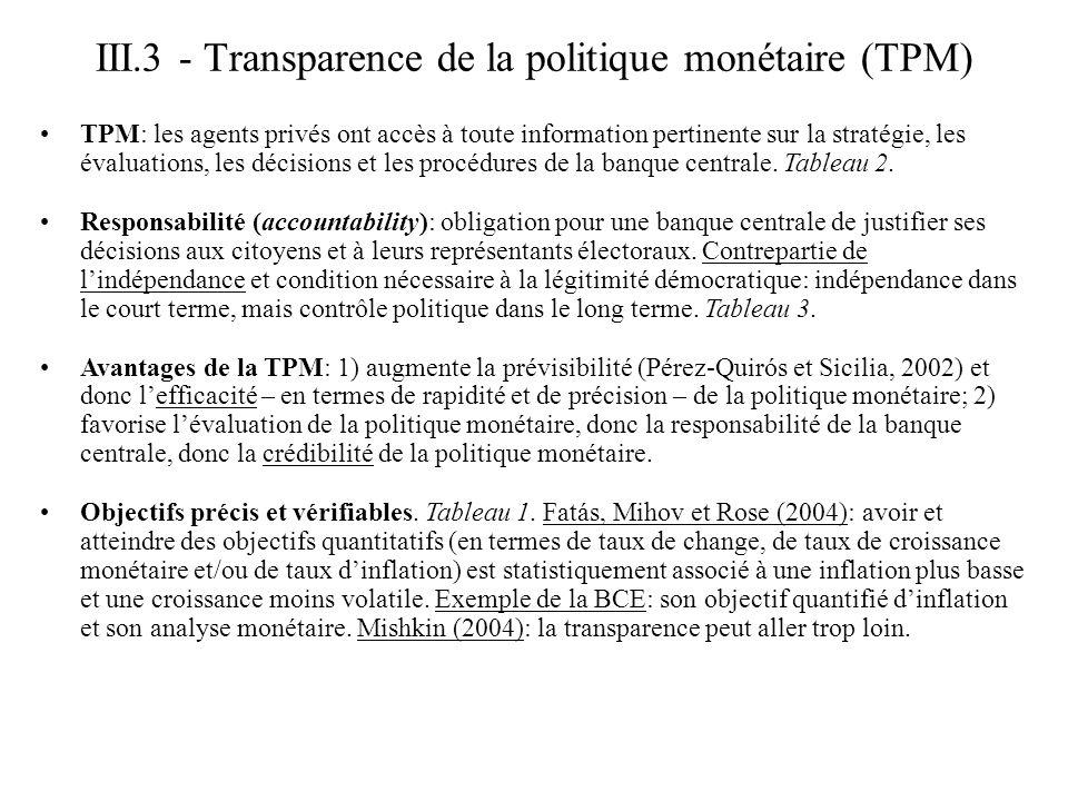 III.3 - Transparence de la politique monétaire (TPM)