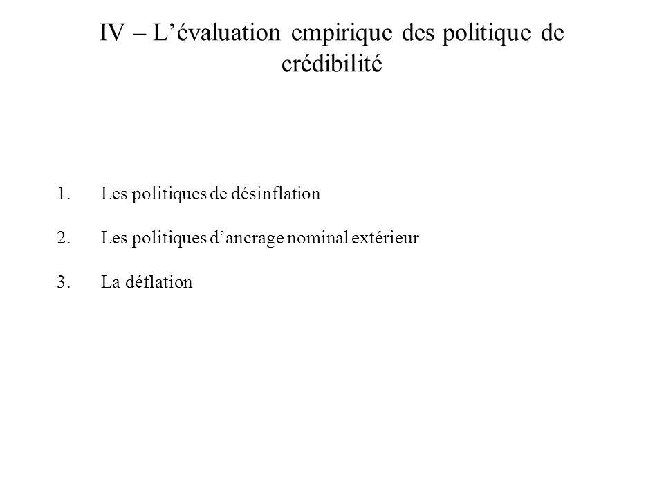 IV – L'évaluation empirique des politique de crédibilité