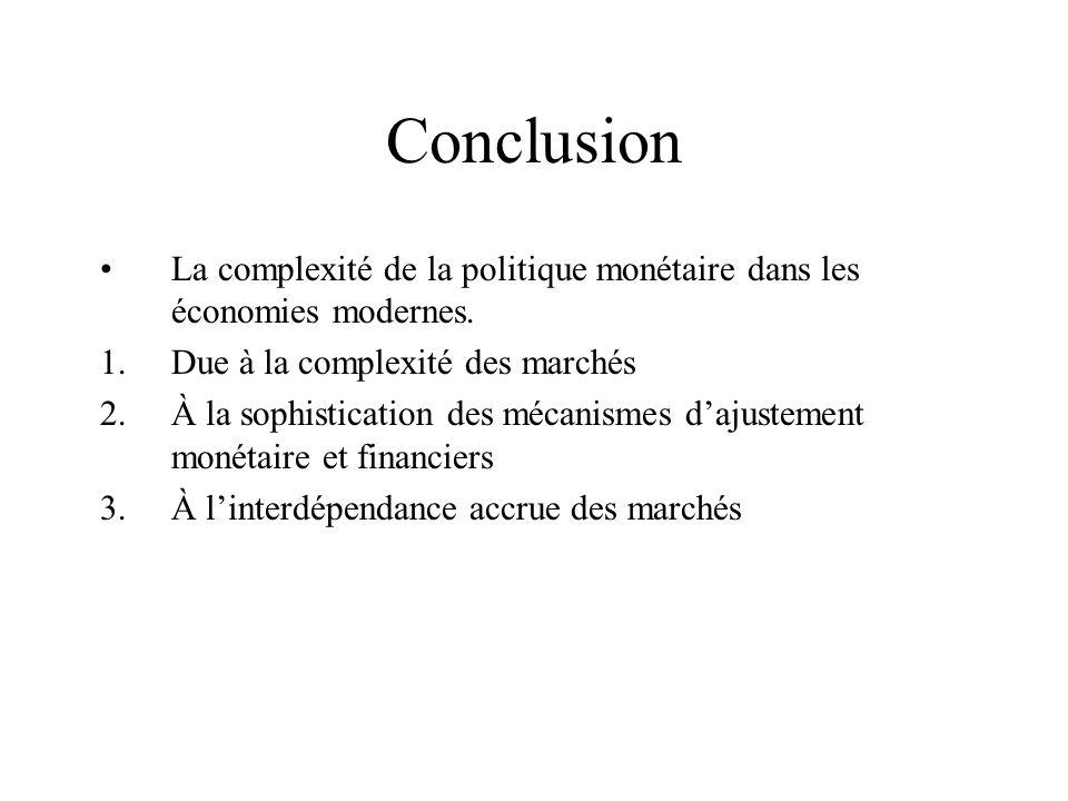 Conclusion La complexité de la politique monétaire dans les économies modernes. Due à la complexité des marchés.