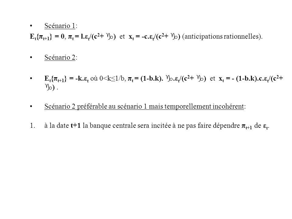 Scénario 1:Et{πt+1} = 0, πt = l.εt/(c2+ ) et xt = -c.εt/(c2+ ) (anticipations rationnelles). Scénario 2: