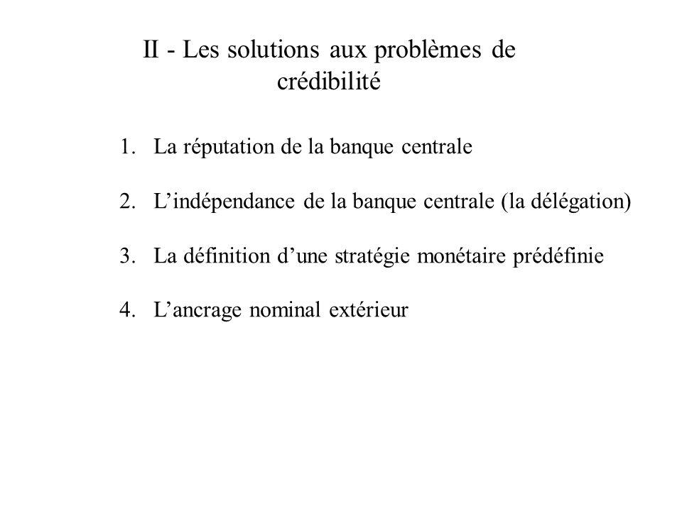 II - Les solutions aux problèmes de crédibilité