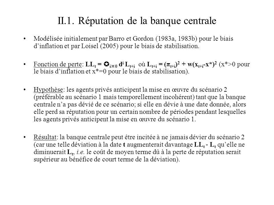 II.1. Réputation de la banque centrale