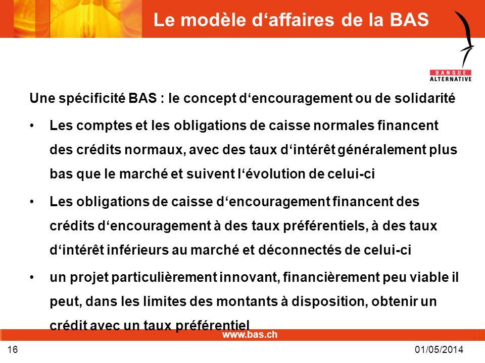 Le modèle d'affaires de la BAS